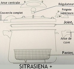 Pièces détachées cocotte Sitrasiena + Sitram